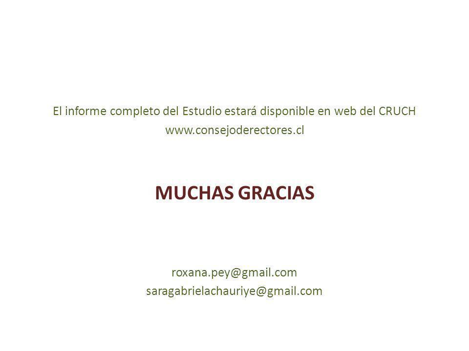 El informe completo del Estudio estará disponible en web del CRUCH www.consejoderectores.cl MUCHAS GRACIAS roxana.pey@gmail.com saragabrielachauriye@g
