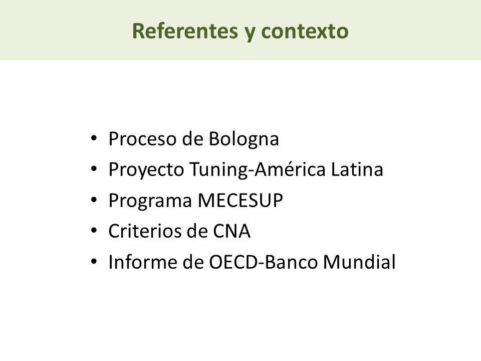 Referentes y contexto Proceso de Bologna Proyecto Tuning-América Latina Programa MECESUP Criterios de CNA Informe de OECD-Banco Mundial