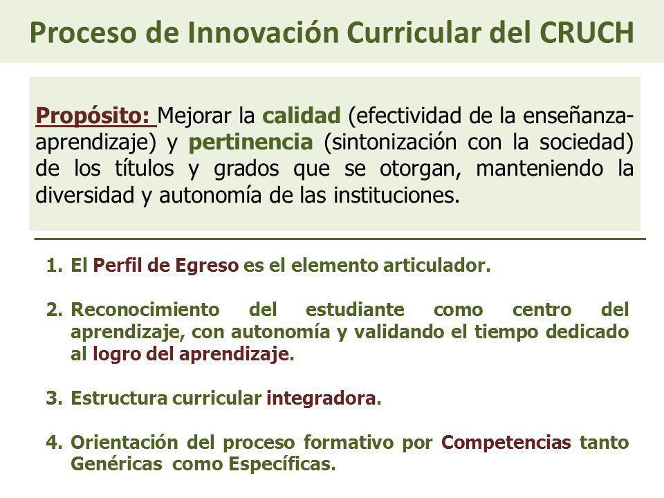 Proceso de Innovación Curricular del CRUCH Propósito: Mejorar la calidad (efectividad de la enseñanza- aprendizaje) y pertinencia (sintonización con l