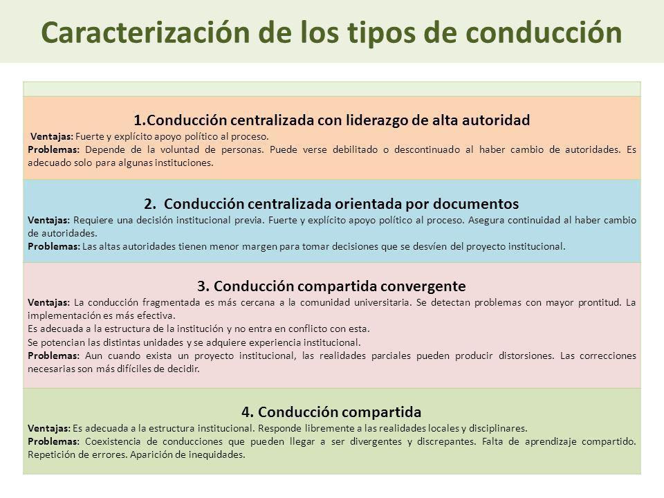 Caracterización de los tipos de conducción 1.Conducción centralizada con liderazgo de alta autoridad Ventajas: Fuerte y explícito apoyo político al pr