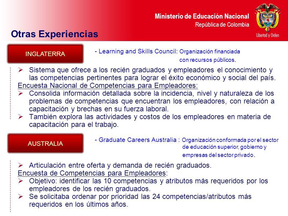 Ministerio de Educación Nacional República de Colombia Sistema que ofrece a los recién graduados y empleadores el conocimiento y las competencias pert