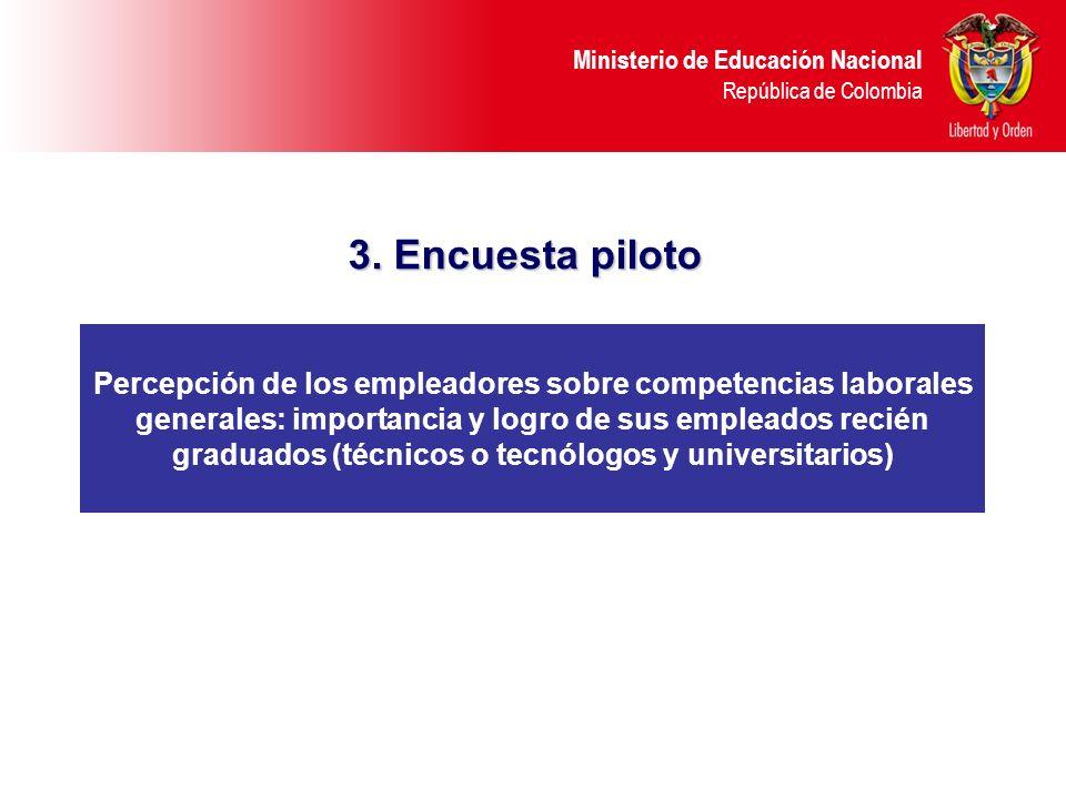 Ministerio de Educación Nacional República de Colombia Percepción de los empleadores sobre competencias laborales generales: importancia y logro de sus empleados recién graduados (técnicos o tecnólogos y universitarios) 3.