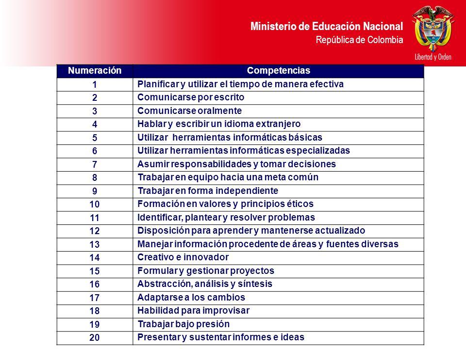 Ministerio de Educación Nacional República de Colombia NumeraciónCompetencias 1 Planificar y utilizar el tiempo de manera efectiva 2 Comunicarse por e