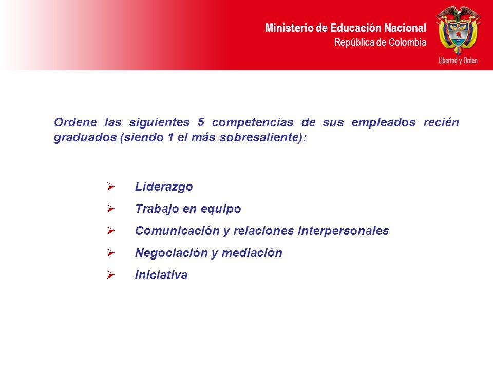Ministerio de Educación Nacional República de Colombia Liderazgo Trabajo en equipo Comunicación y relaciones interpersonales Negociación y mediación Iniciativa Ordene las siguientes 5 competencias de sus empleados recién graduados (siendo 1 el más sobresaliente):