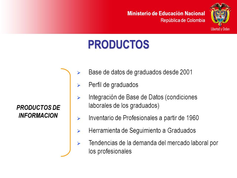 Ministerio de Educación Nacional República de Colombia PRODUCTOS Base de datos de graduados desde 2001 Perfil de graduados Integración de Base de Datos (condiciones laborales de los graduados) Inventario de Profesionales a partir de 1960 Herramienta de Seguimiento a Graduados Tendencias de la demanda del mercado laboral por los profesionales PRODUCTOS DE INFORMACION