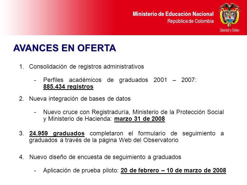 Ministerio de Educación Nacional República de Colombia AVANCES EN OFERTA 1.Consolidación de registros administrativos -Perfiles académicos de graduado