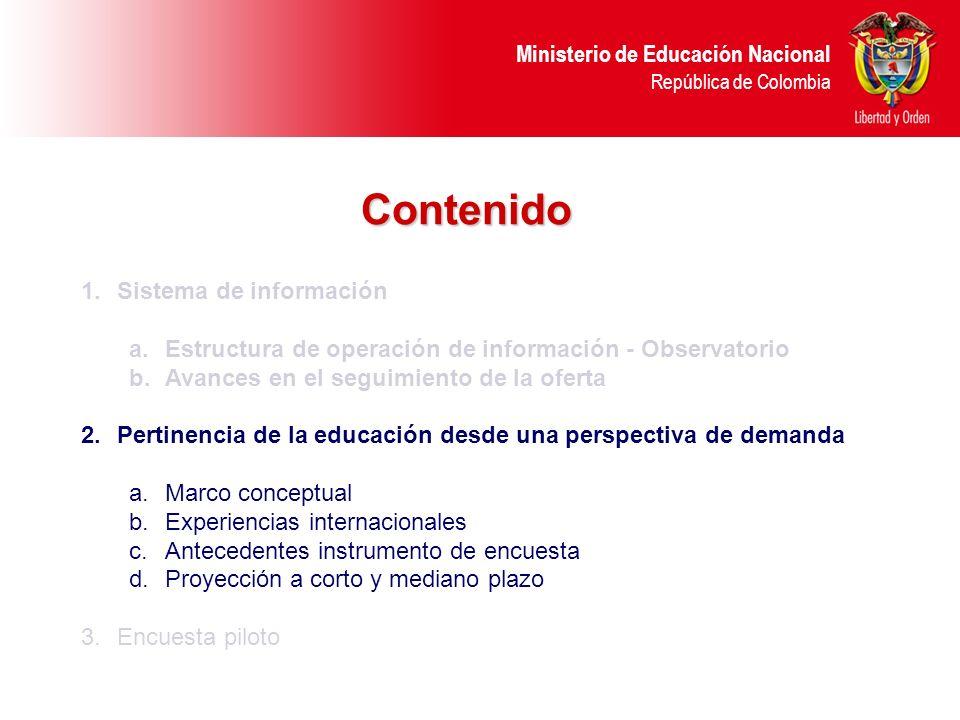 Ministerio de Educación Nacional República de Colombia Contenido 1.Sistema de información a.Estructura de operación de información - Observatorio b.Av