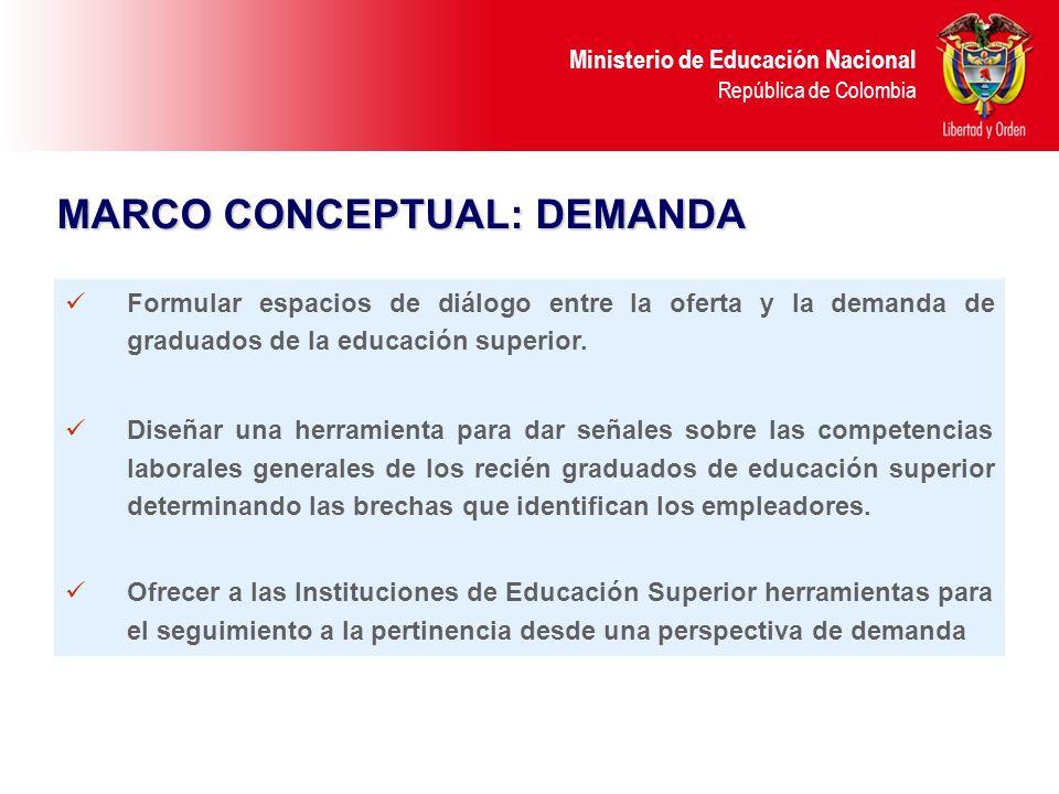 Ministerio de Educación Nacional República de Colombia Formular espacios de diálogo entre la oferta y la demanda de graduados de la educación superior