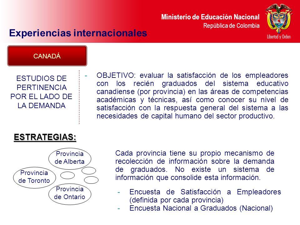 Ministerio de Educación Nacional República de Colombia Experiencias internacionales -OBJETIVO: evaluar la satisfacción de los empleadores con los reci