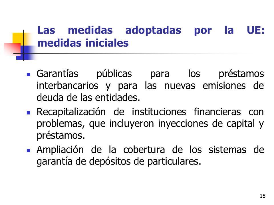 15 Las medidas adoptadas por la UE: medidas iniciales Garantías públicas para los préstamos interbancarios y para las nuevas emisiones de deuda de las entidades.