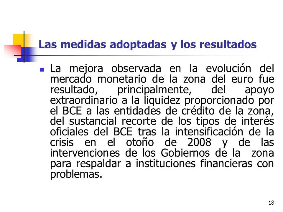 Las medidas adoptadas y los resultados La mejora observada en la evolución del mercado monetario de la zona del euro fue resultado, principalmente, de