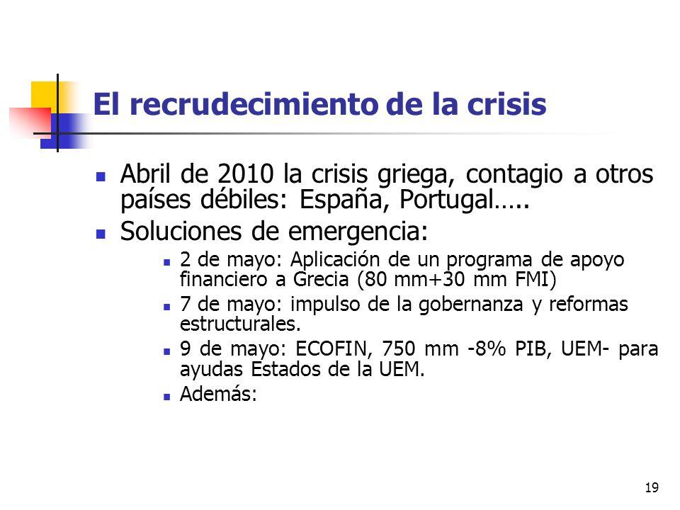 El recrudecimiento de la crisis Abril de 2010 la crisis griega, contagio a otros países débiles: España, Portugal….. Soluciones de emergencia: 2 de ma