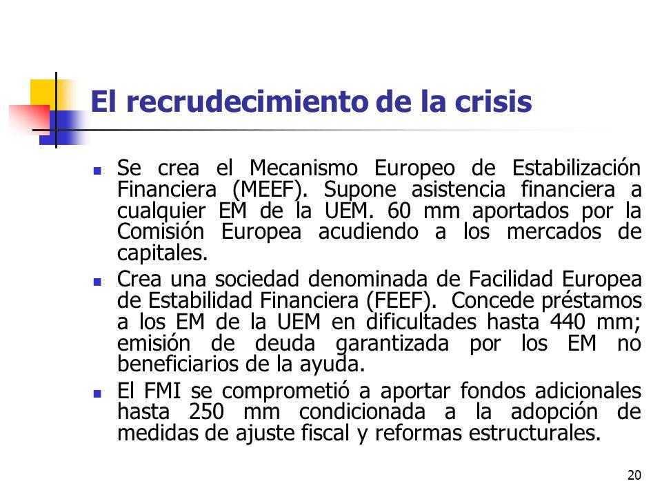 El recrudecimiento de la crisis Se crea el Mecanismo Europeo de Estabilización Financiera (MEEF). Supone asistencia financiera a cualquier EM de la UE