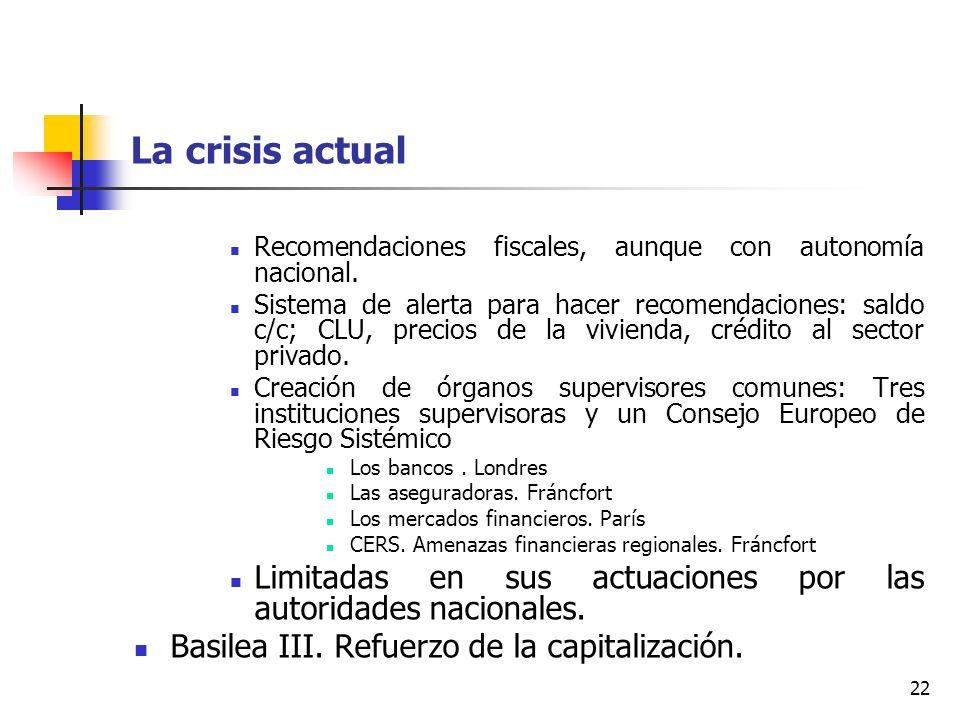 22 La crisis actual Recomendaciones fiscales, aunque con autonomía nacional. Sistema de alerta para hacer recomendaciones: saldo c/c; CLU, precios de