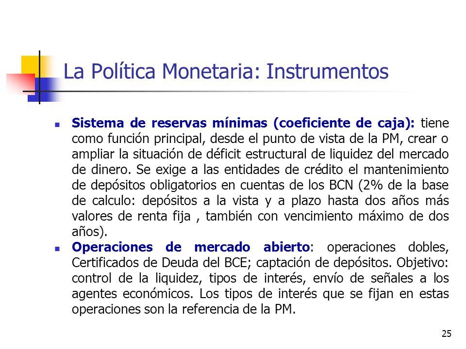 La Política Monetaria: Instrumentos Sistema de reservas mínimas (coeficiente de caja): tiene como función principal, desde el punto de vista de la PM, crear o ampliar la situación de déficit estructural de liquidez del mercado de dinero.