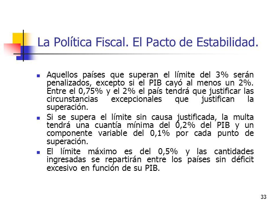 La Política Fiscal. El Pacto de Estabilidad. Aquellos países que superan el límite del 3% serán penalizados, excepto si el PIB cayó al menos un 2%. En