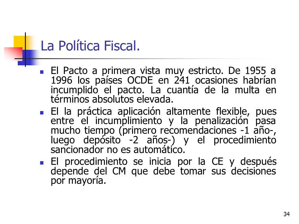 La Política Fiscal. El Pacto a primera vista muy estricto. De 1955 a 1996 los países OCDE en 241 ocasiones habrían incumplido el pacto. La cuantía de