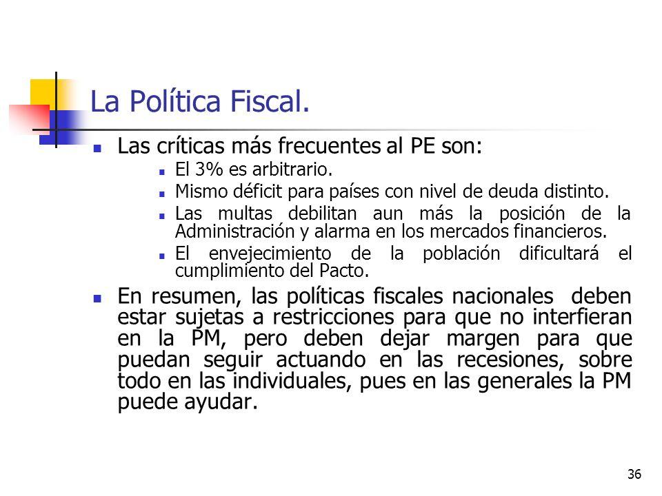 La Política Fiscal. Las críticas más frecuentes al PE son: El 3% es arbitrario. Mismo déficit para países con nivel de deuda distinto. Las multas debi