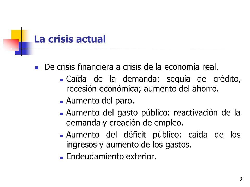 9 La crisis actual De crisis financiera a crisis de la economía real. Caída de la demanda; sequía de crédito, recesión económica; aumento del ahorro.
