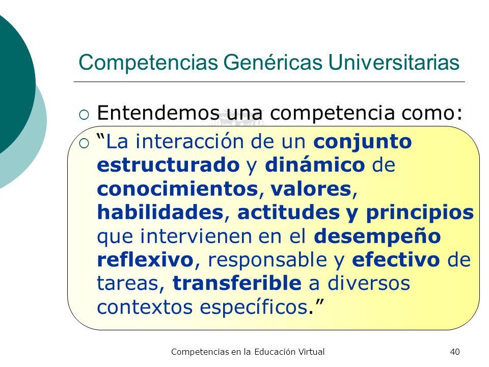 Competencias en la Educación Virtual40 Competencias Genéricas Universitarias Entendemos una competencia como: La interacción de un conjunto estructura