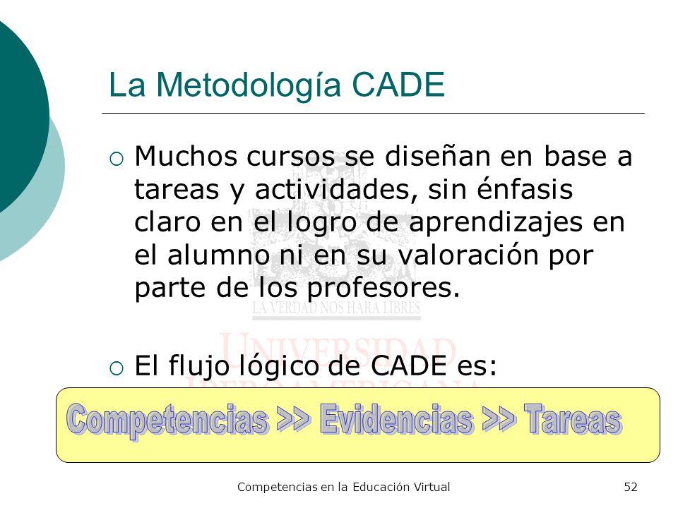 Competencias en la Educación Virtual52 La Metodología CADE Muchos cursos se diseñan en base a tareas y actividades, sin énfasis claro en el logro de a