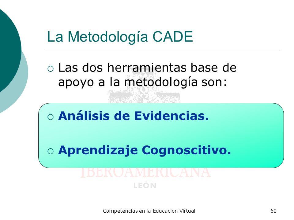 Competencias en la Educación Virtual60 La Metodología CADE Las dos herramientas base de apoyo a la metodología son: Análisis de Evidencias. Aprendizaj