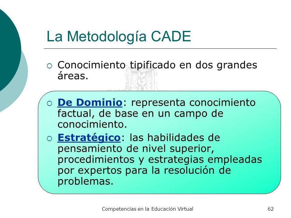 Competencias en la Educación Virtual62 La Metodología CADE Conocimiento tipificado en dos grandes áreas. De Dominio: representa conocimiento factual,