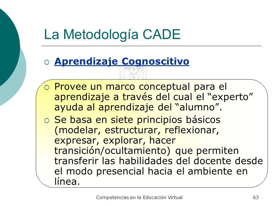 Competencias en la Educación Virtual63 La Metodología CADE Aprendizaje Cognoscitivo Provee un marco conceptual para el aprendizaje a través del cual e