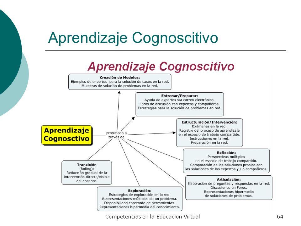 Competencias en la Educación Virtual64 Aprendizaje Cognoscitivo