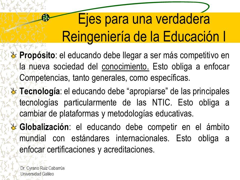 Dr. Cyrano Ruiz Cabarrús Universidad Galileo Ejes para una verdadera Reingeniería de la Educación I Propósito : el educando debe llegar a ser más comp