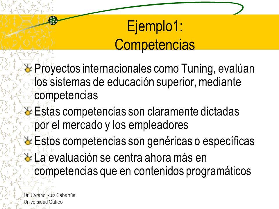 Dr. Cyrano Ruiz Cabarrús Universidad Galileo Ejemplo1: Competencias Proyectos internacionales como Tuning, evalúan los sistemas de educación superior,