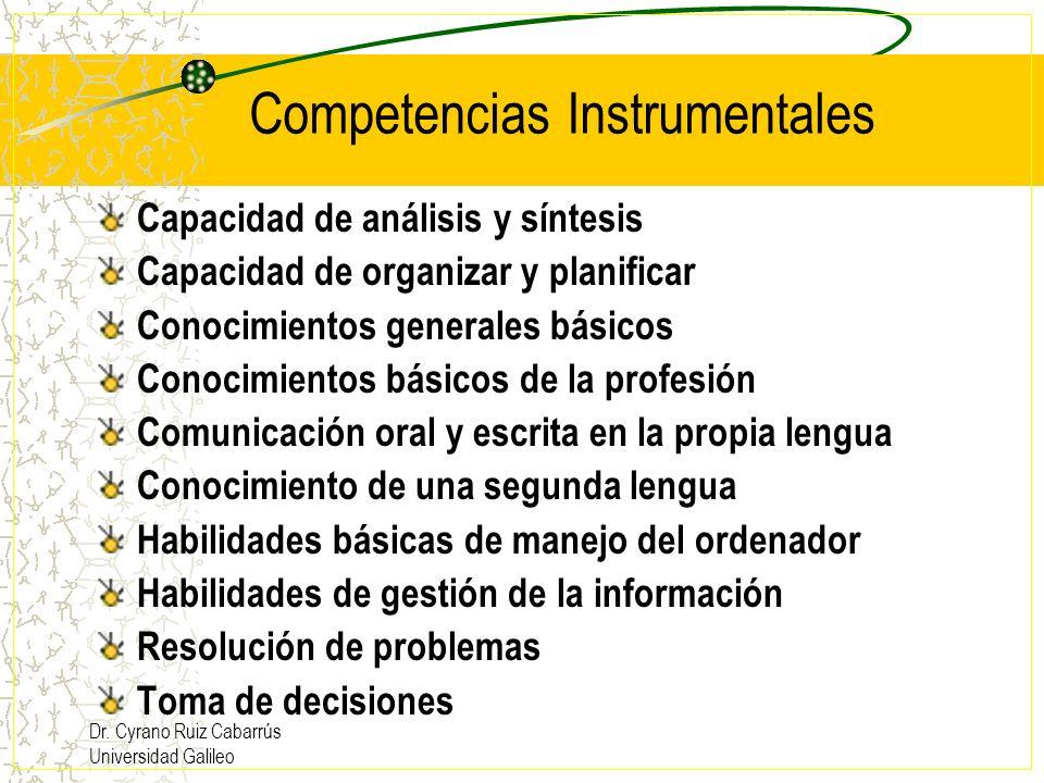 Dr. Cyrano Ruiz Cabarrús Universidad Galileo Capacidad de análisis y síntesis Capacidad de organizar y planificar Conocimientos generales básicos Cono