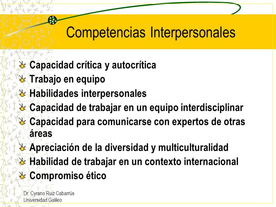 Dr. Cyrano Ruiz Cabarrús Universidad Galileo Capacidad crítica y autocrítica Trabajo en equipo Habilidades interpersonales Capacidad de trabajar en un