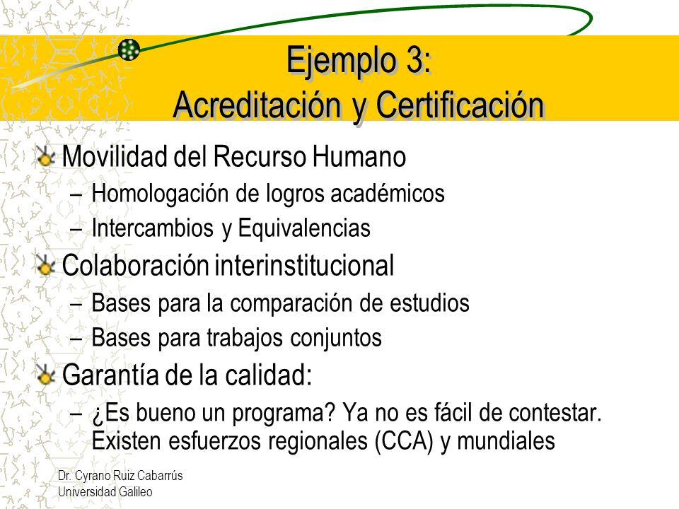 Dr. Cyrano Ruiz Cabarrús Universidad Galileo Ejemplo 3: Acreditación y Certificación Movilidad del Recurso Humano –Homologación de logros académicos –