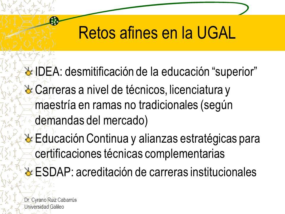 Dr. Cyrano Ruiz Cabarrús Universidad Galileo Retos afines en la UGAL IDEA: desmitificación de la educación superior Carreras a nivel de técnicos, lice