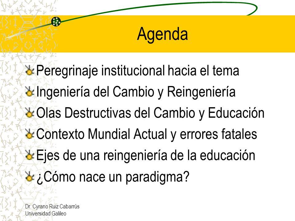Dr. Cyrano Ruiz Cabarrús Universidad Galileo Agenda Peregrinaje institucional hacia el tema Ingeniería del Cambio y Reingeniería Olas Destructivas del