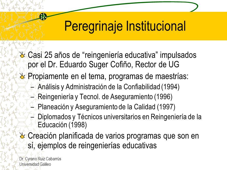 Dr. Cyrano Ruiz Cabarrús Universidad Galileo Peregrinaje Institucional Casi 25 años de reingeniería educativa impulsados por el Dr. Eduardo Suger Cofi