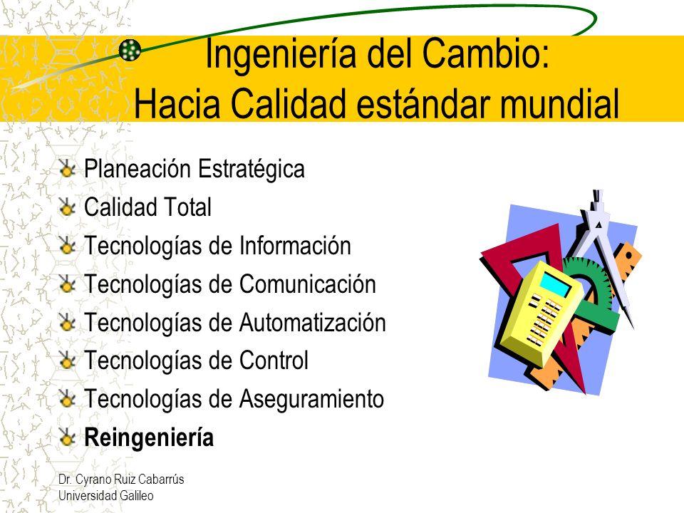 Dr. Cyrano Ruiz Cabarrús Universidad Galileo Ingeniería del Cambio: Hacia Calidad estándar mundial Planeación Estratégica Calidad Total Tecnologías de