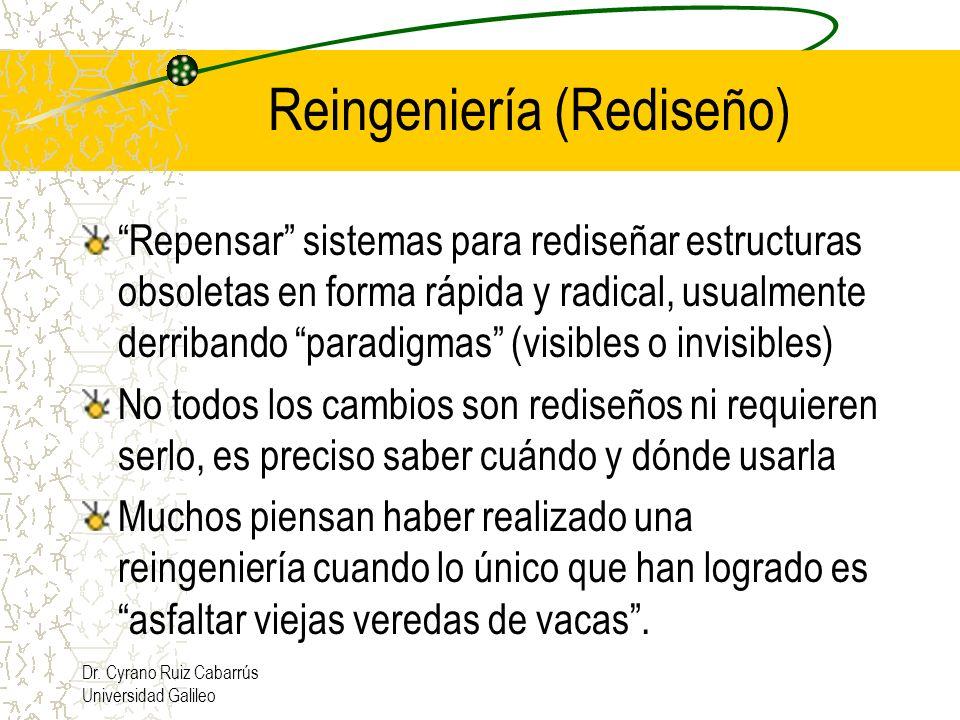 Dr. Cyrano Ruiz Cabarrús Universidad Galileo Reingeniería (Rediseño) Repensar sistemas para rediseñar estructuras obsoletas en forma rápida y radical,