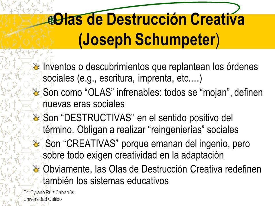 Dr. Cyrano Ruiz Cabarrús Universidad Galileo Olas de Destrucción Creativa (Joseph Schumpeter ) Inventos o descubrimientos que replantean los órdenes s