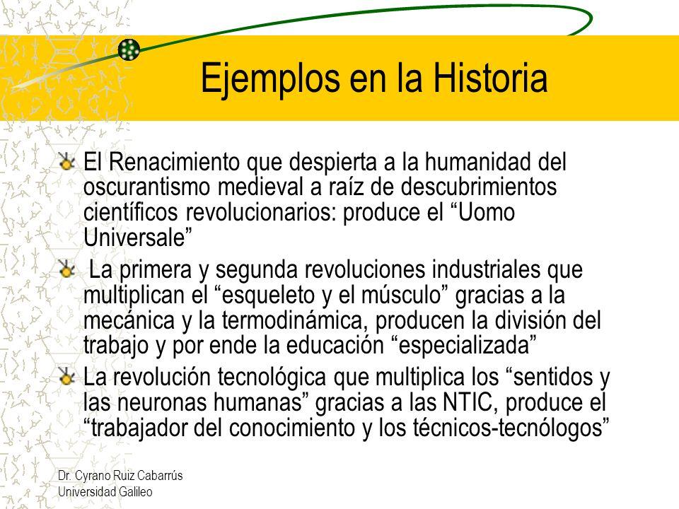 Dr. Cyrano Ruiz Cabarrús Universidad Galileo Ejemplos en la Historia El Renacimiento que despierta a la humanidad del oscurantismo medieval a raíz de