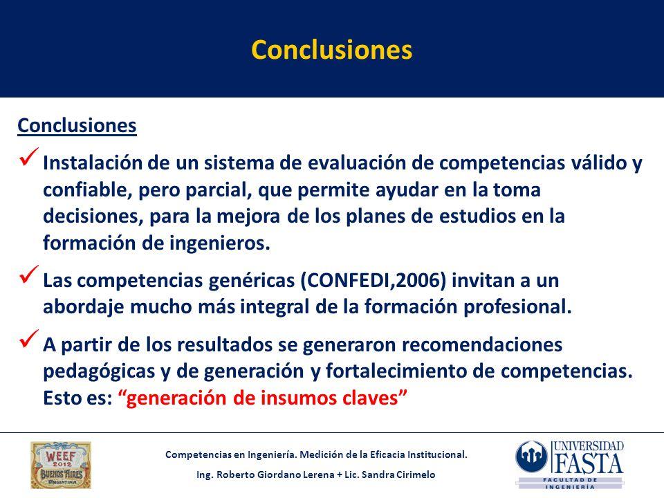 Competencias en Ingeniería. Medición de la Eficacia Institucional. Ing. Roberto Giordano Lerena + Lic. Sandra Cirimelo Conclusiones Instalación de un