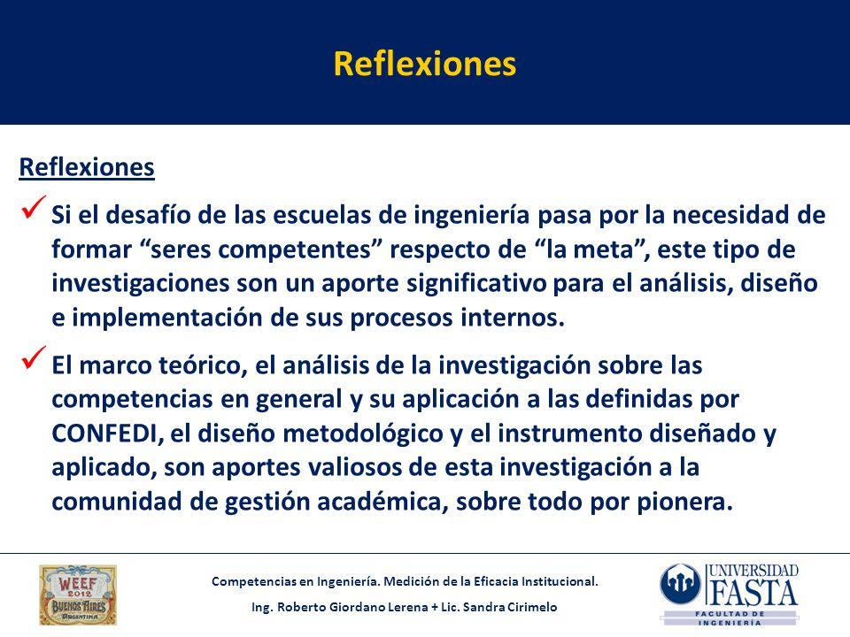 Competencias en Ingeniería. Medición de la Eficacia Institucional. Ing. Roberto Giordano Lerena + Lic. Sandra Cirimelo Reflexiones Si el desafío de la