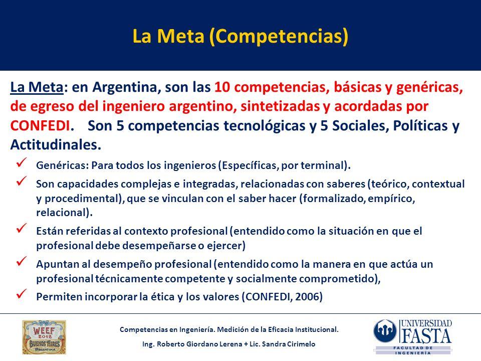 Competencias en Ingeniería. Medición de la Eficacia Institucional. Ing. Roberto Giordano Lerena + Lic. Sandra Cirimelo La Meta (Competencias) La Meta: