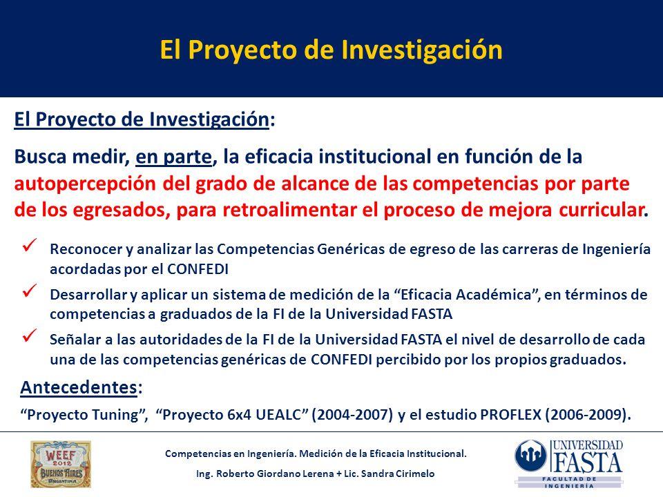Competencias en Ingeniería. Medición de la Eficacia Institucional. Ing. Roberto Giordano Lerena + Lic. Sandra Cirimelo El Proyecto de Investigación El