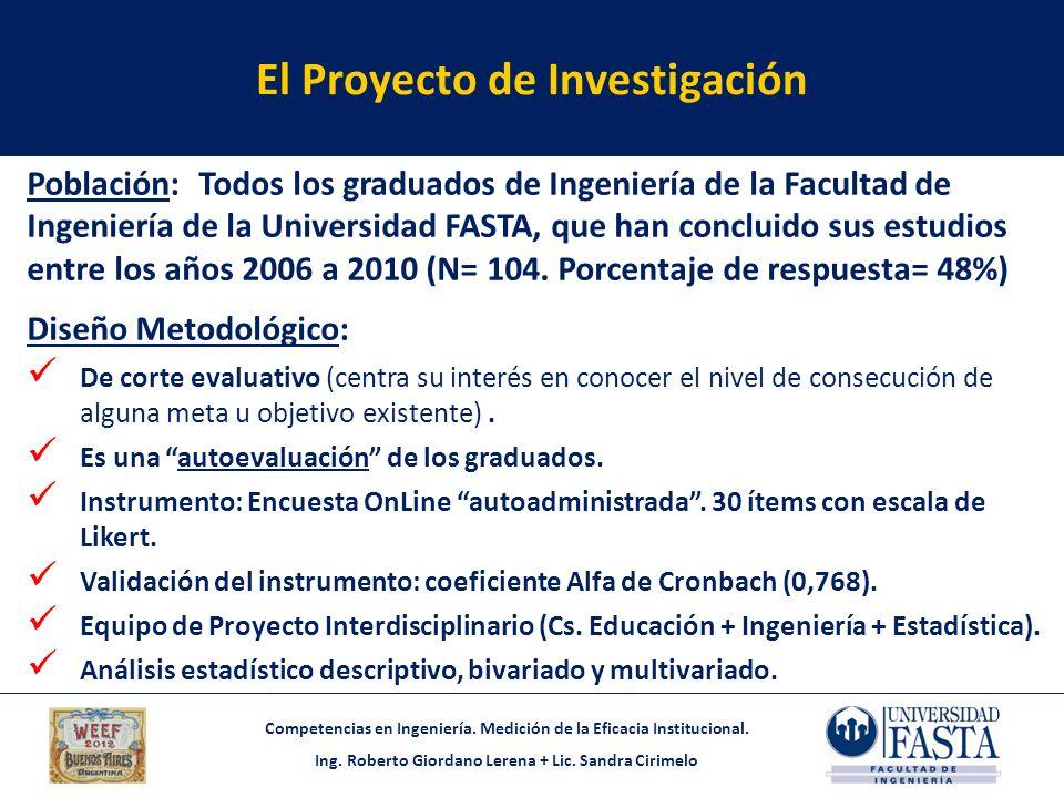 Competencias en Ingeniería. Medición de la Eficacia Institucional. Ing. Roberto Giordano Lerena + Lic. Sandra Cirimelo El Proyecto de Investigación Po
