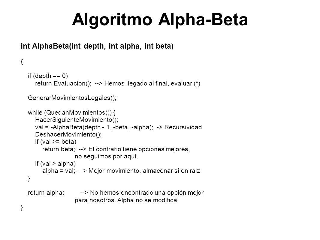 Algoritmo Alpha-Beta int AlphaBeta(int depth, int alpha, int beta) { if (depth == 0) return Evaluacion(); --> Hemos llegado al final, evaluar (*) Gene