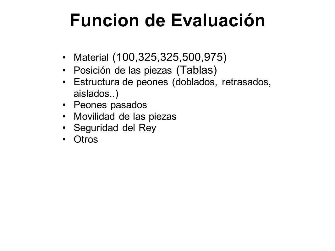 Funcion de Evaluación Material (100,325,325,500,975) Posición de las piezas (Tablas) Estructura de peones (doblados, retrasados, aislados..) Peones pa