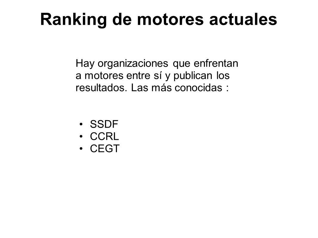 Ranking de motores actuales Hay organizaciones que enfrentan a motores entre sí y publican los resultados. Las más conocidas : SSDF CCRL CEGT