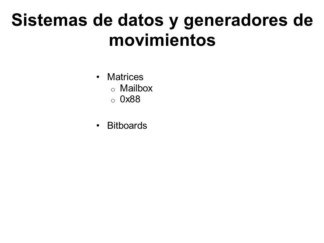 Sistemas de datos y generadores de movimientos Matrices o Mailbox o 0x88 Bitboards